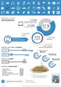 Infografik_2014